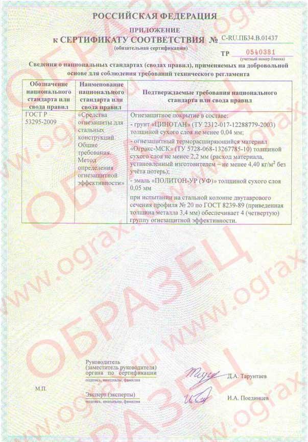 Огракс-МСК приложение к сертификату. ГРАНКОРТ.