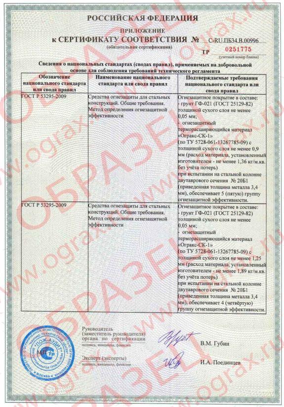 Огракс-СК-1 сертификат С-RU.ПБ34.В.00996 приложение 1. ГРАНКОРТ.