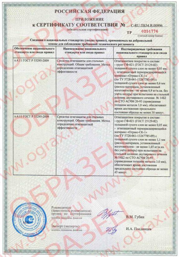 Огракс-СК-1 сертификат С-RU.ПБ34.В.00996 приложение 2. ГРАНКОРТ.
