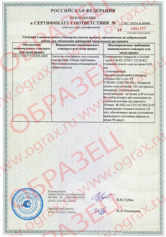 Огракс-СК-1 сертификат С-RU.ПБ34.В.00996 приложение 3. ГРАНКОРТ.