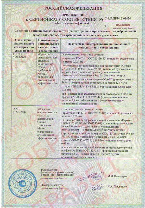 Огракс-СКЭ приложение к сертификату 1. ГРАНКОРТ.