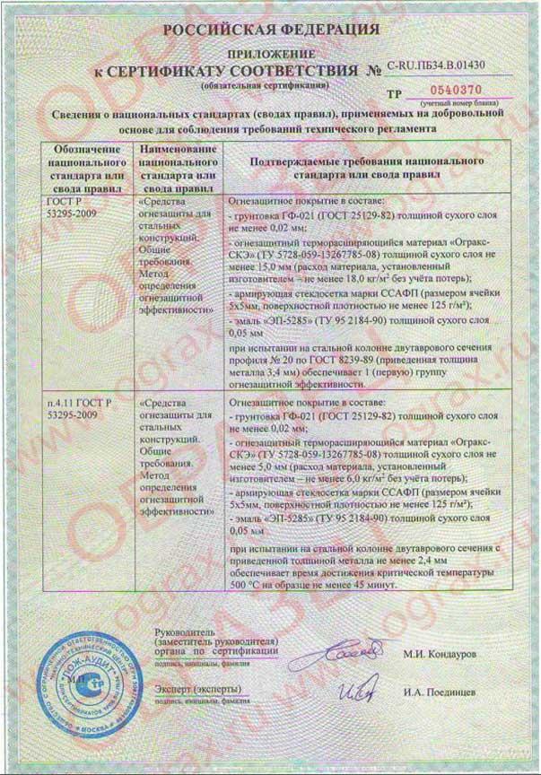 Огракс-СКЭ приложение к сертификату 2. ГРАНКОРТ.