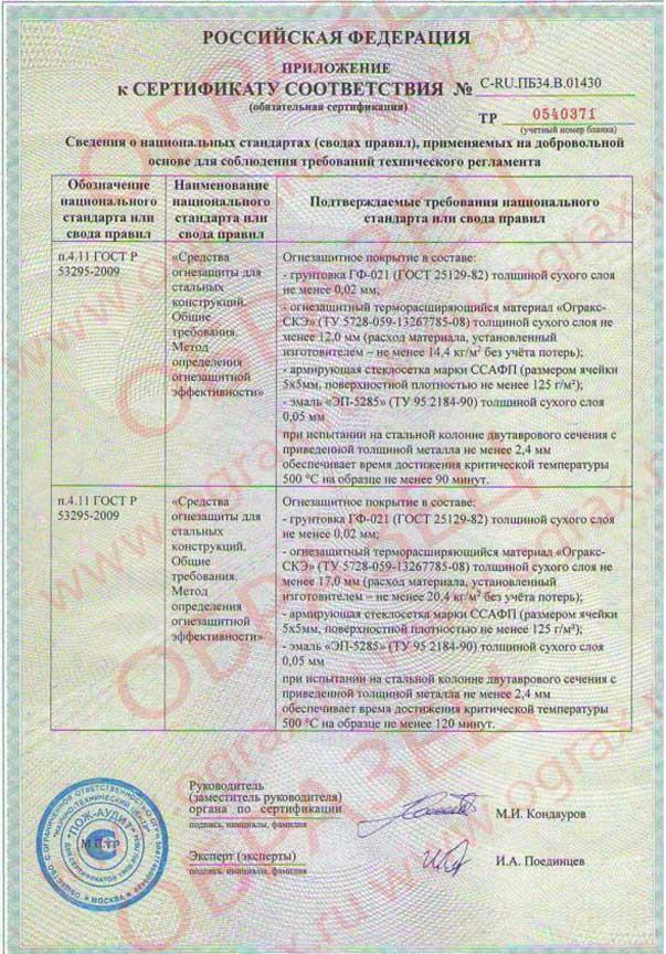 Огракс-СКЭ приложение к сертификату 3. ГРАНКОРТ.