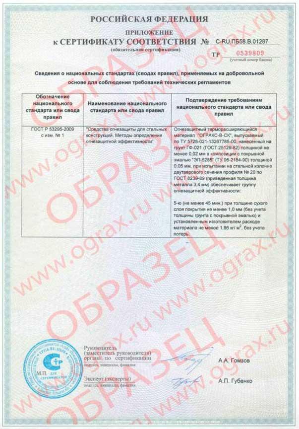 Огракс-В-СК сертификат С-RU.ПБ58.В.01287 приложение. ГРАНКОРТ.